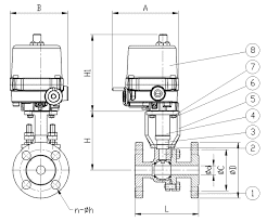Ball Valve E641 with Pneumatic Operator for Oil – EQ641PFA2
